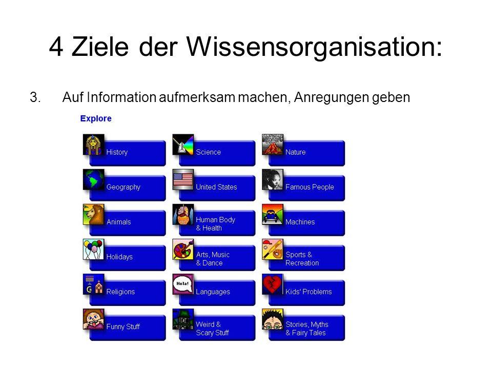 4 Ziele der Wissensorganisation: 3.Auf Information aufmerksam machen, Anregungen geben