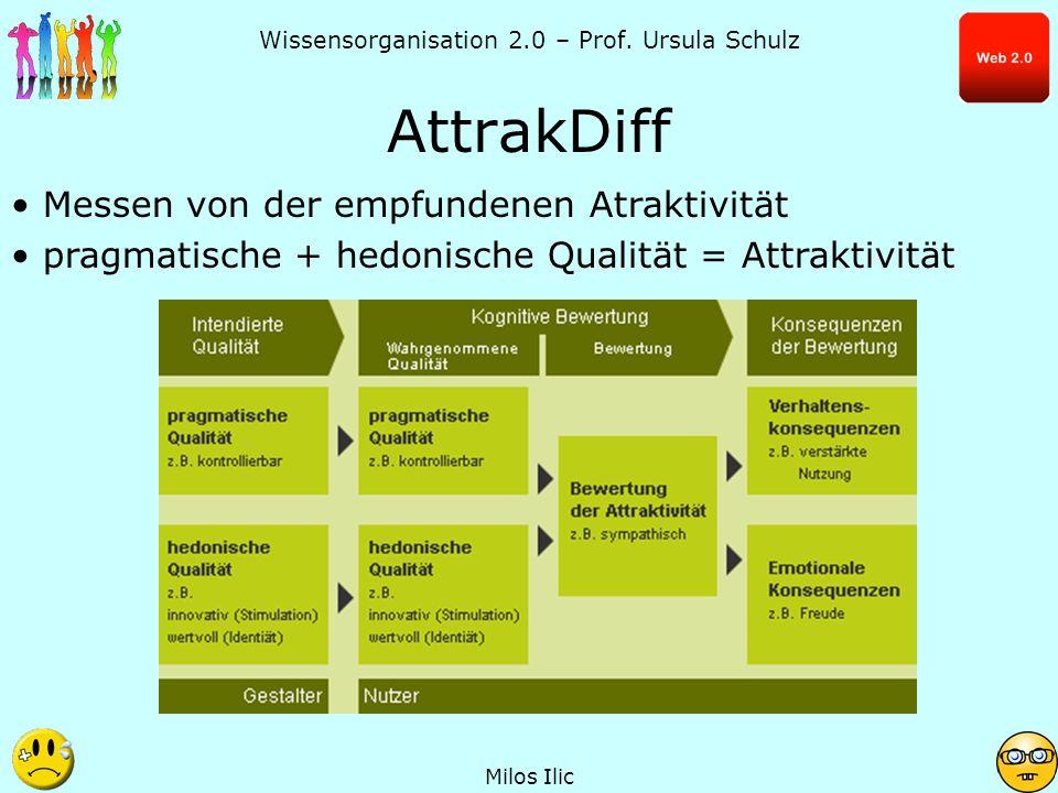 Wissensorganisation 2.0 – Prof. Ursula Schulz AttrakDiff Messen von der empfundenen Atraktivität pragmatische + hedonische Qualität = Attraktivität Mi