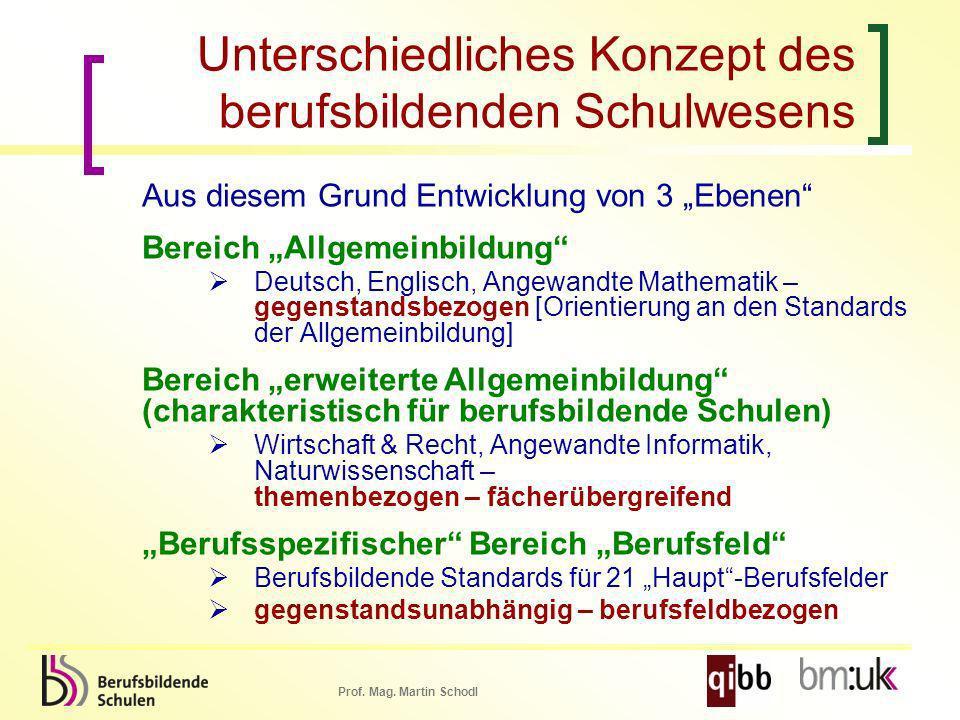 Prof. Mag. Martin Schodl Unterschiedliches Konzept des berufsbildenden Schulwesens Aus diesem Grund Entwicklung von 3 Ebenen Bereich Allgemeinbildung