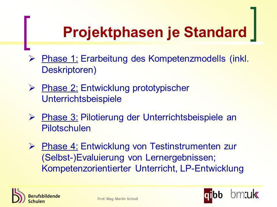 Prof. Mag. Martin Schodl Projektphasen je Standard Phase 1: Erarbeitung des Kompetenzmodells (inkl. Deskriptoren) Phase 2: Entwicklung prototypischer