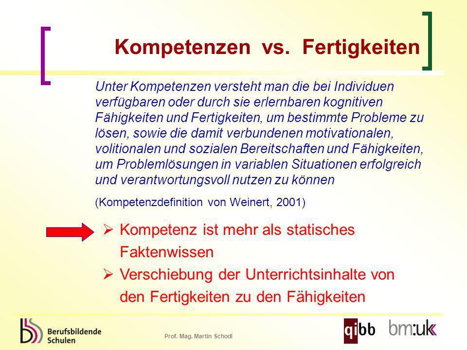 Prof. Mag. Martin Schodl Kompetenzen vs. Fertigkeiten Unter Kompetenzen versteht man die bei Individuen verfügbaren oder durch sie erlernbaren kogniti