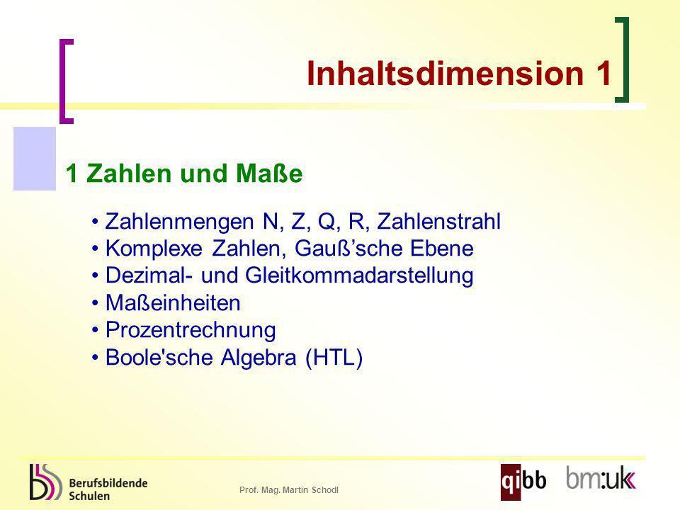 Prof. Mag. Martin Schodl Inhaltsdimension 1 1 Zahlen und Maße Zahlenmengen N, Z, Q, R, Zahlenstrahl Komplexe Zahlen, Gaußsche Ebene Dezimal- und Gleit