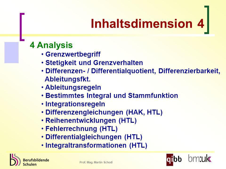 Prof. Mag. Martin Schodl 4 Analysis Grenzwertbegriff Stetigkeit und Grenzverhalten Differenzen- / Differentialquotient, Differenzierbarkeit, Ableitung