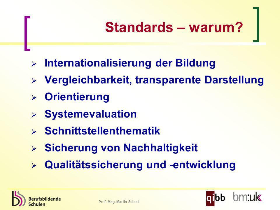 Prof. Mag. Martin Schodl Standards – warum? Internationalisierung der Bildung Vergleichbarkeit, transparente Darstellung Orientierung Systemevaluation