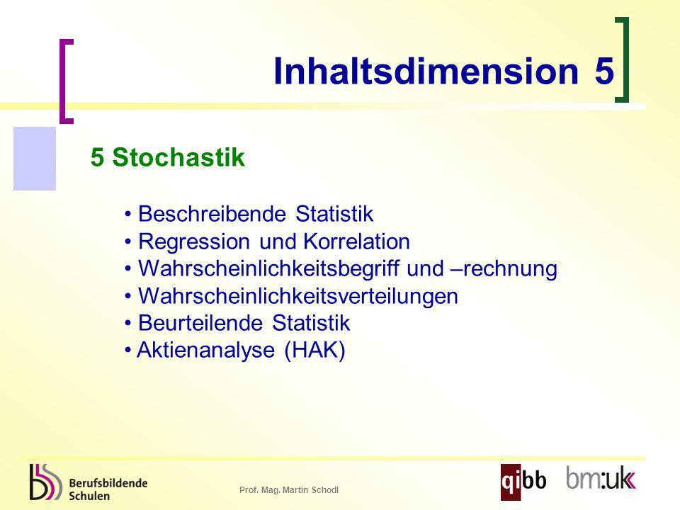 Prof. Mag. Martin Schodl 5 Stochastik Beschreibende Statistik Regression und Korrelation Wahrscheinlichkeitsbegriff und –rechnung Wahrscheinlichkeitsv