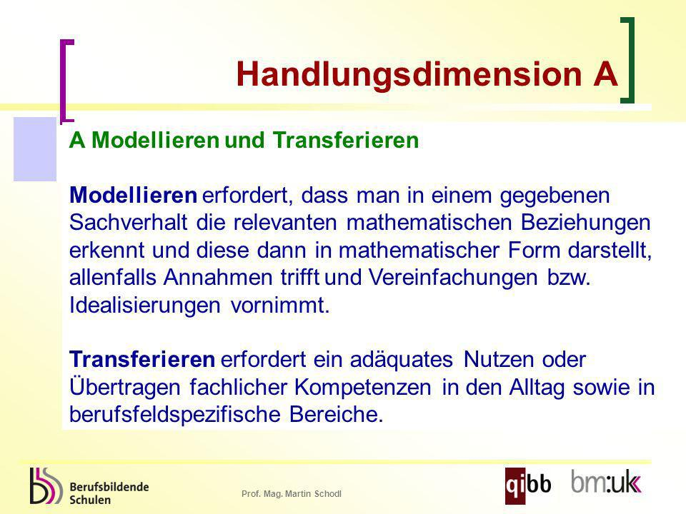 Prof. Mag. Martin Schodl Handlungsdimension A A Modellieren und Transferieren Modellieren erfordert, dass man in einem gegebenen Sachverhalt die relev