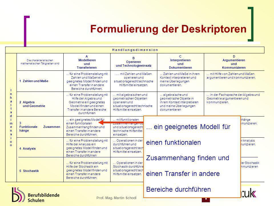 Prof. Mag. Martin Schodl Formulierung der Deskriptoren H a n d l u n g s d i m e n s i o n InhaltsdimensionInhaltsdimension Die charakteristischen mat