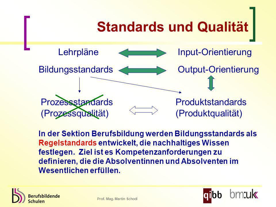 Prof. Mag. Martin Schodl Standards und Qualität Bildungsstandards LehrpläneInput-Orientierung Output-Orientierung Prozessstandards (Prozessqualität) P