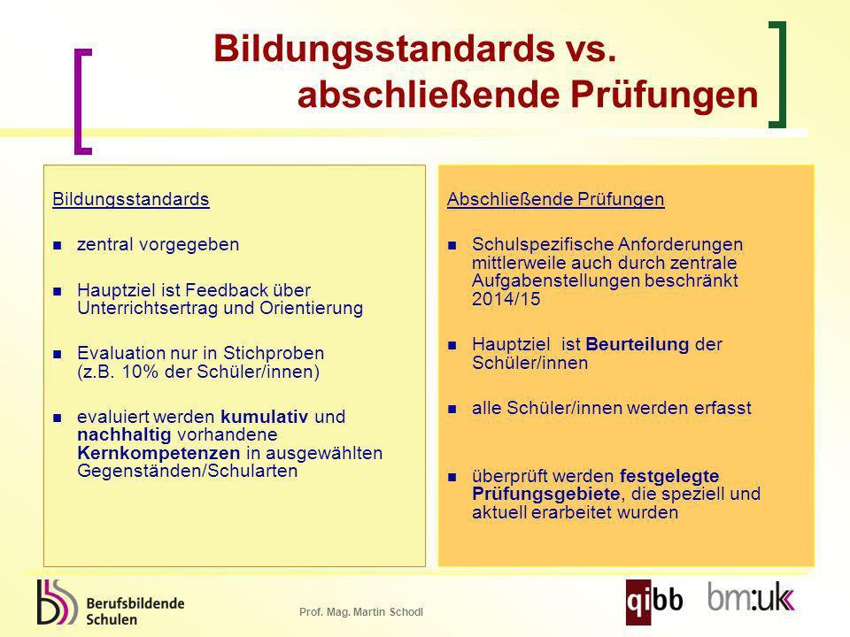 Prof. Mag. Martin Schodl Bildungsstandards vs. abschließende Prüfungen Bildungsstandards zentral vorgegeben Hauptziel ist Feedback über Unterrichtsert