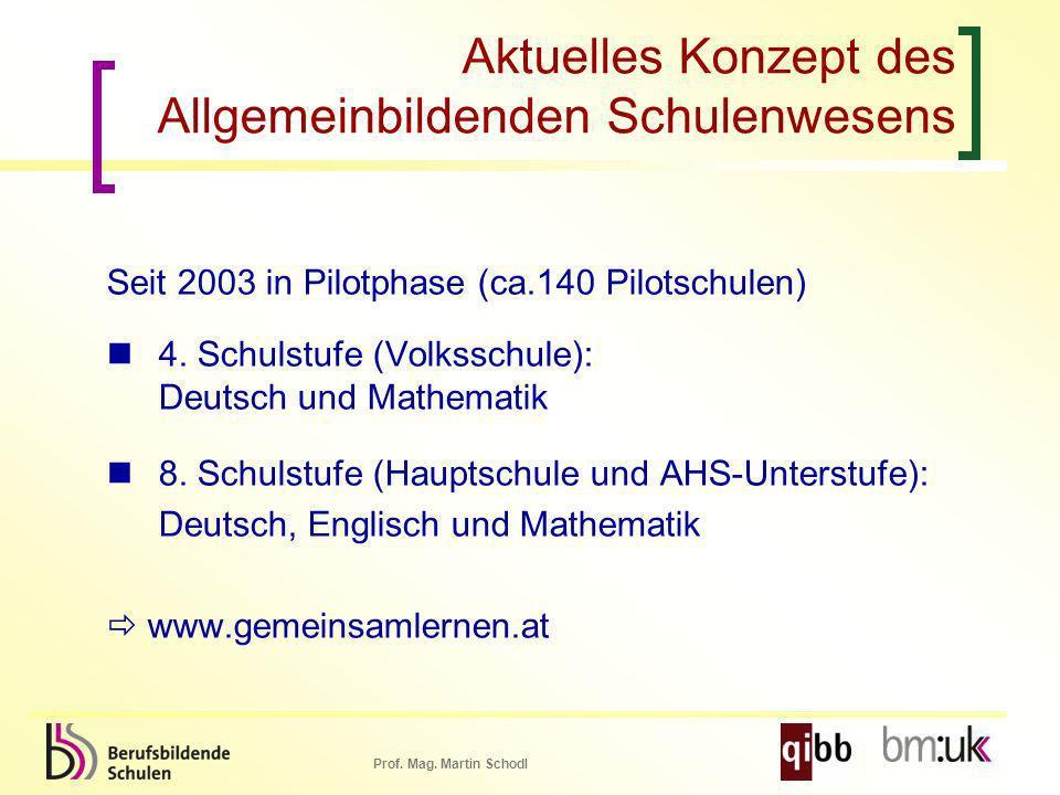 Prof. Mag. Martin Schodl Aktuelles Konzept des Allgemeinbildenden Schulenwesens Seit 2003 in Pilotphase (ca.140 Pilotschulen) 4. Schulstufe (Volksschu