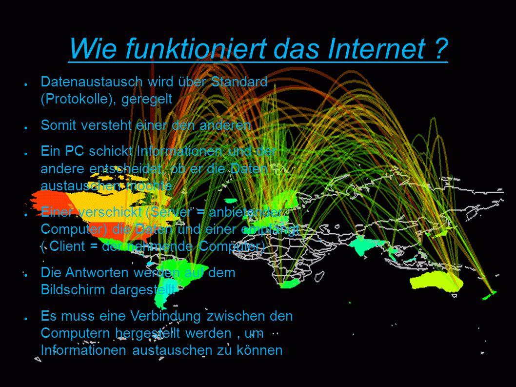 Wie funktioniert das Internet .