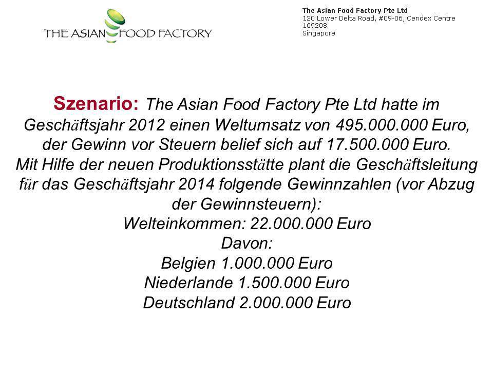Szenario: The Asian Food Factory Pte Ltd hatte im Gesch ä ftsjahr 2012 einen Weltumsatz von 495.000.000 Euro, der Gewinn vor Steuern belief sich auf 17.500.000 Euro.