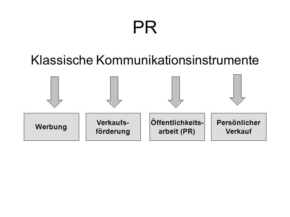 PR Die 3 wesentlichen Instrumente der klassischen Kommunikation und deren Auswirkung auf den Erfolg eines Produktes/einer Marke: Verkaufsförderungkurzfristig Werbungmittelfristig PRlangfristig