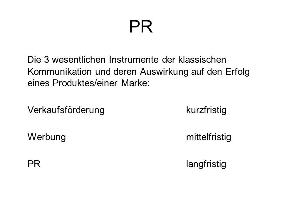 PR Die 3 wesentlichen Instrumente der klassischen Kommunikation und deren Auswirkung auf den Erfolg eines Produktes/einer Marke: Verkaufsförderungkurz