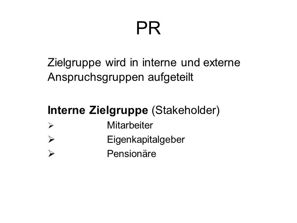 PR externe Zielgruppe (Stakeholder) Beschaffungsmarkt (z.B.