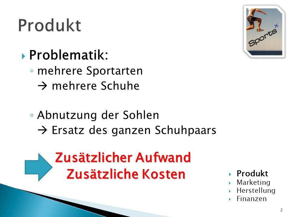 13 Zulieferer: Schomburg-Graf Wechselsohlen, Stifte, Klebstoffe, Schuhboden, Einzelteile, etc.