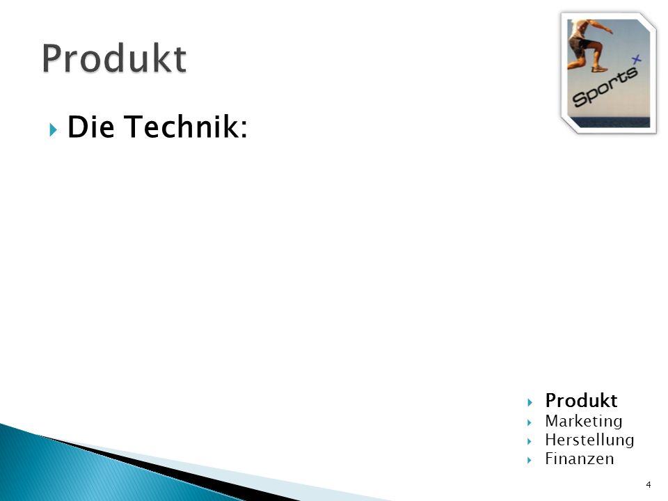 15 Produkt Marketing Herstellung Finanzen