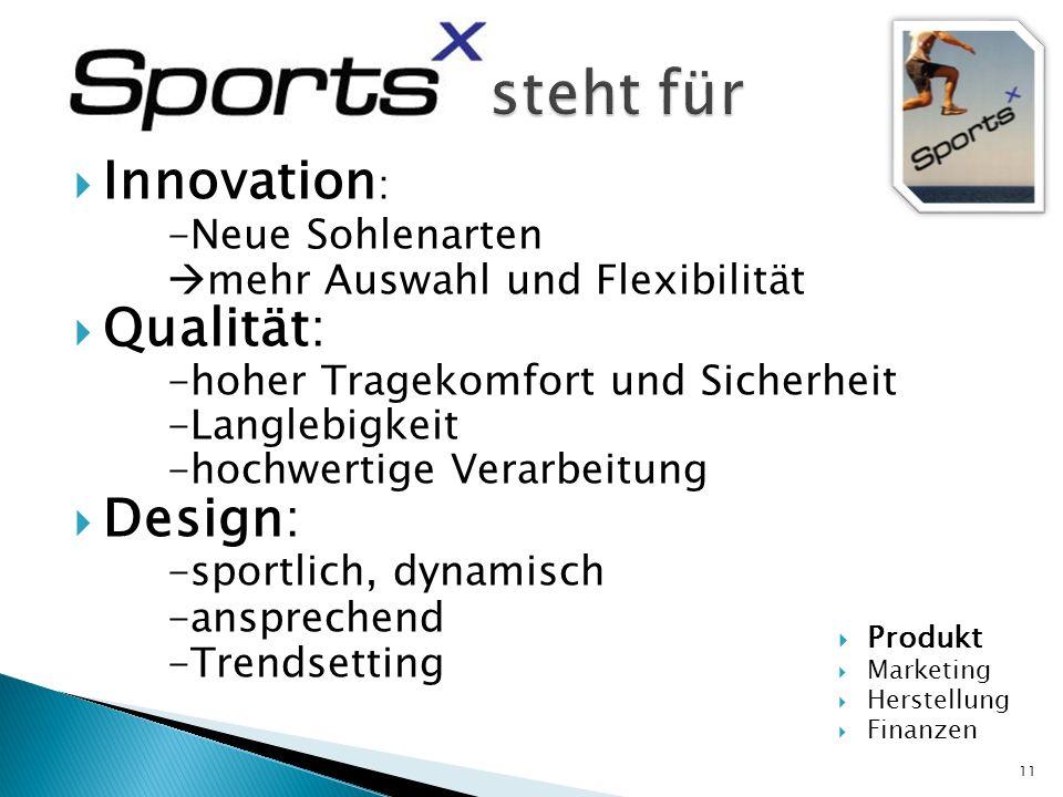 Innovation : -Neue Sohlenarten mehr Auswahl und Flexibilität Qualität: -hoher Tragekomfort und Sicherheit -Langlebigkeit -hochwertige Verarbeitung Des