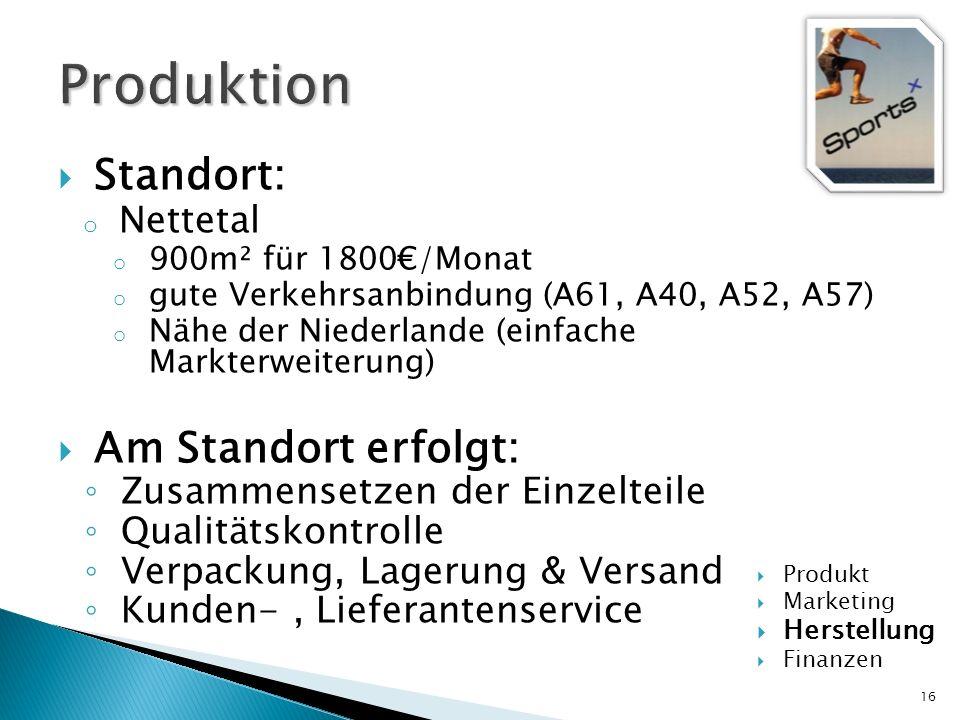 Standort: o Nettetal o 900m² für 1800/Monat o gute Verkehrsanbindung (A61, A40, A52, A57) o Nähe der Niederlande (einfache Markterweiterung) Am Stando