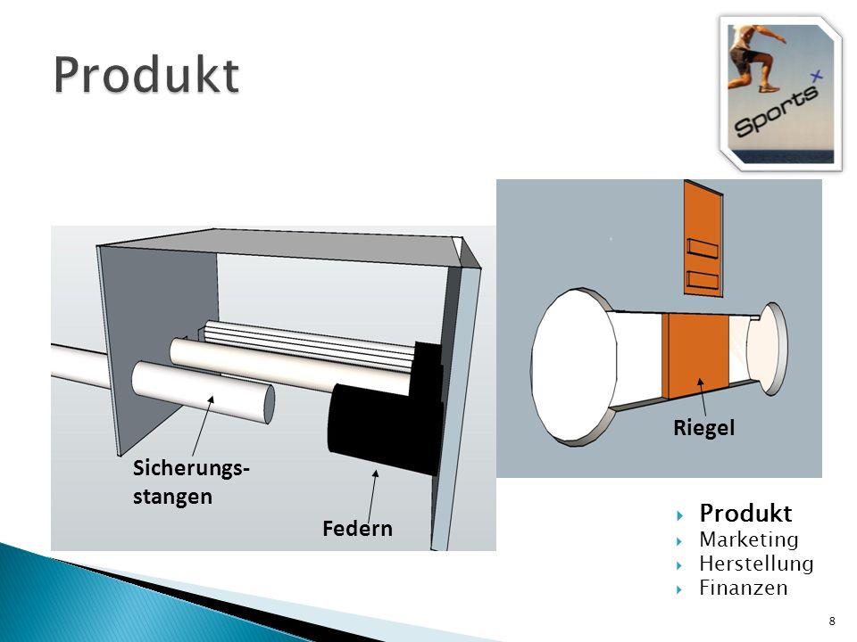 8 Produkt Marketing Herstellung Finanzen Federn Sicherungs- stangen Riegel
