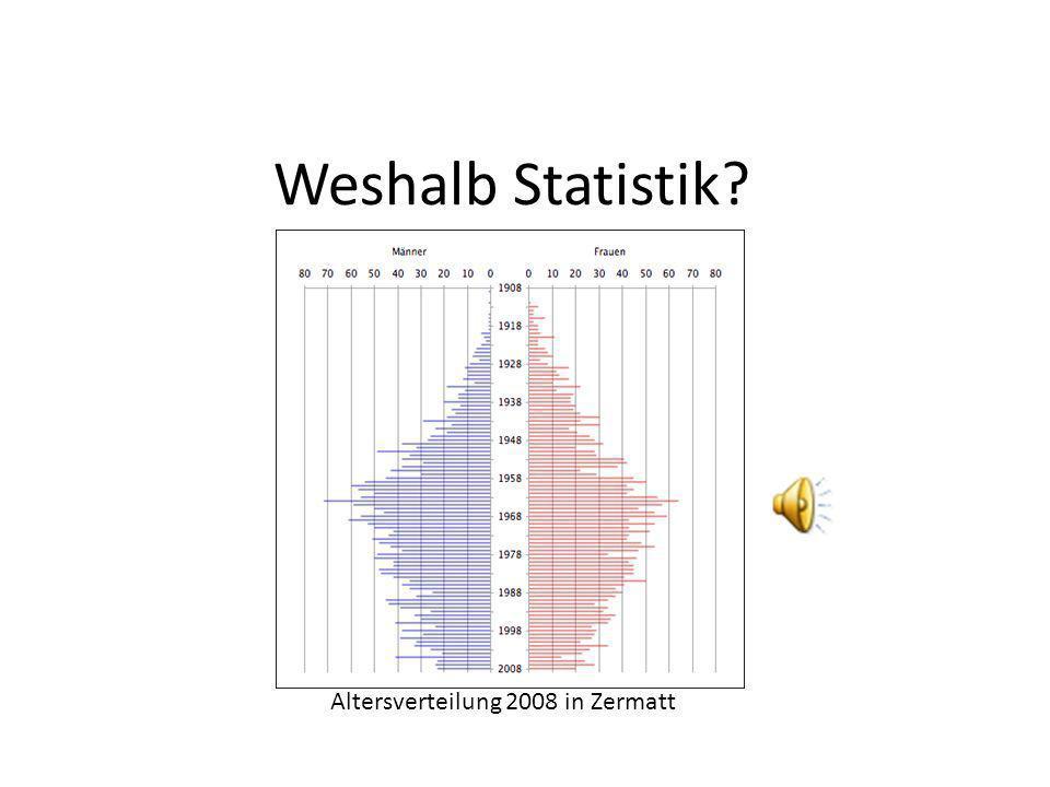 Weshalb Statistik? Altersverteilung 2008 in Zermatt