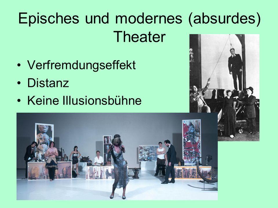 Episches und modernes (absurdes) Theater Verfremdungseffekt Distanz Keine Illusionsbühne