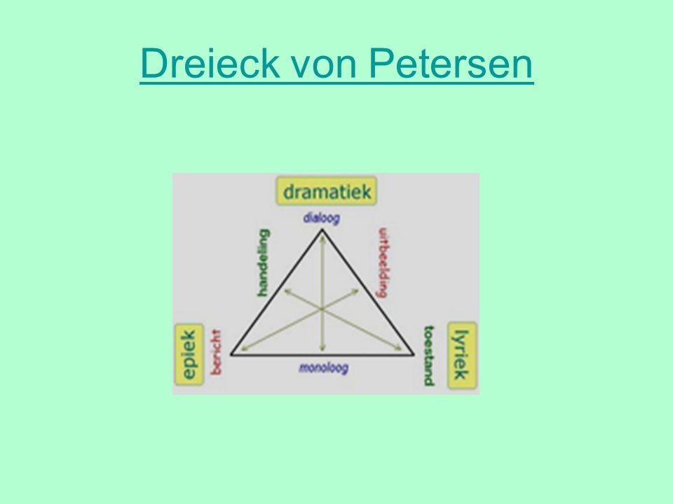 Theaterterminologie Theatron Orchestra Skene Chores Protagonist Antagonist