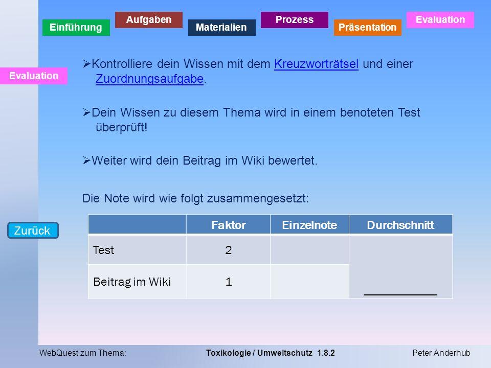 Einführung Aufgaben Materialien Prozess Präsentation Evaluation WebQuest zum Thema:Toxikologie / Umweltschutz 1.8.2Peter Anderhub Evaluation Kontrolli