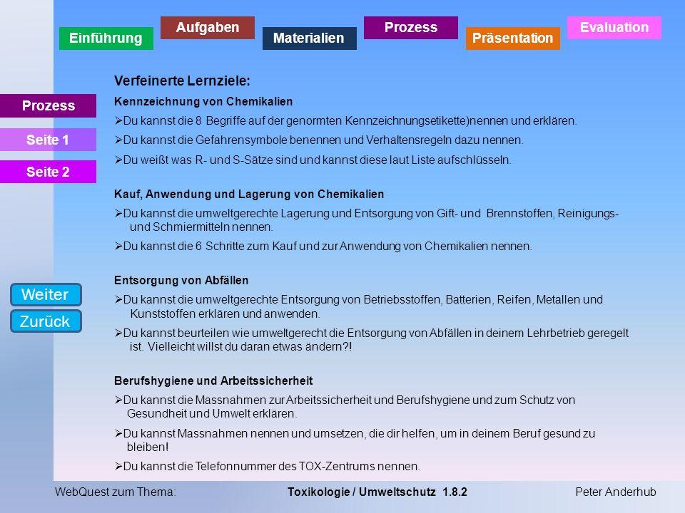 Einführung Aufgaben Materialien Prozess Präsentation Evaluation WebQuest zum Thema:Toxikologie / Umweltschutz 1.8.2Peter Anderhub Prozess Verfeinerte