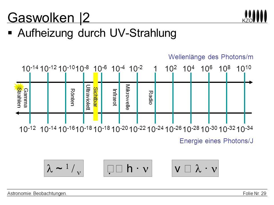 Folie Nr. 29 Astronomie. Beobachtungen. Gaswolken |2 Aufheizung durch UV-Strahlung 10 -12 10 -10 10 -12 10 -14 10 -8 10 -6 10 -4 10 -2 110 2 10 4 10 6