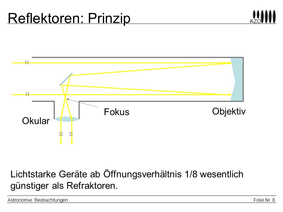 Folie Nr. 8 Astronomie. Beobachtungen. Reflektoren: Prinzip Fokus Objektiv Okular Lichtstarke Geräte ab Öffnungsverhältnis 1/8 wesentlich günstiger al
