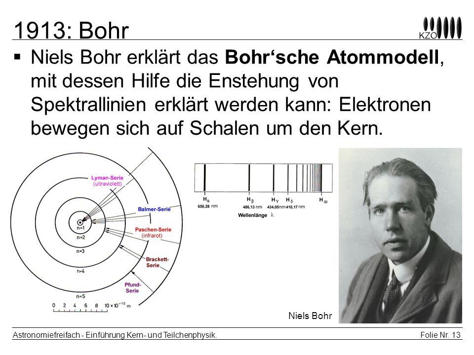 Folie Nr. 13 Astronomiefreifach - Einführung Kern- und Teilchenphysik. 1913: Bohr Niels Bohr erklärt das Bohrsche Atommodell, mit dessen Hilfe die Ens