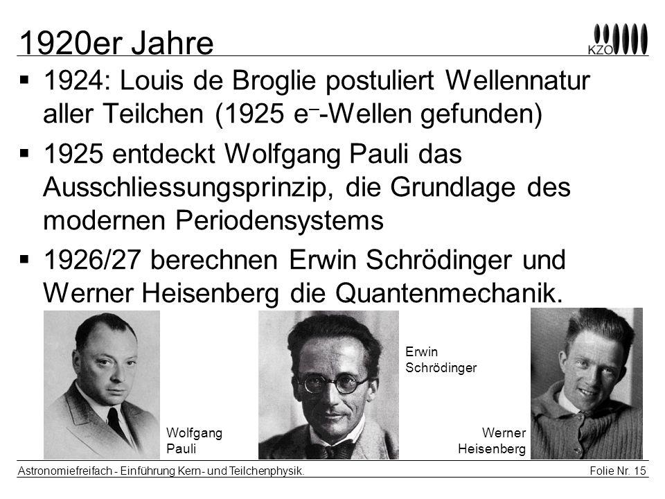 Folie Nr. 15 Astronomiefreifach - Einführung Kern- und Teilchenphysik. 1920er Jahre 1924: Louis de Broglie postuliert Wellennatur aller Teilchen (1925