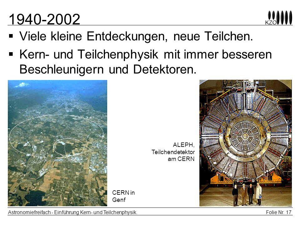 Folie Nr. 17 Astronomiefreifach - Einführung Kern- und Teilchenphysik. 1940-2002 Viele kleine Entdeckungen, neue Teilchen. Kern- und Teilchenphysik mi