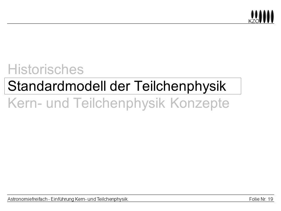 Folie Nr. 19 Astronomiefreifach - Einführung Kern- und Teilchenphysik. Historisches Standardmodell der Teilchenphysik Kern- und Teilchenphysik Konzept