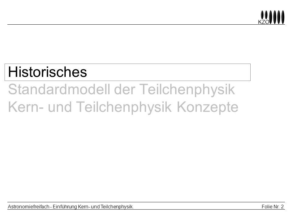 Folie Nr. 2 Astronomiefreifach - Einführung Kern- und Teilchenphysik. Historisches Standardmodell der Teilchenphysik Kern- und Teilchenphysik Konzepte