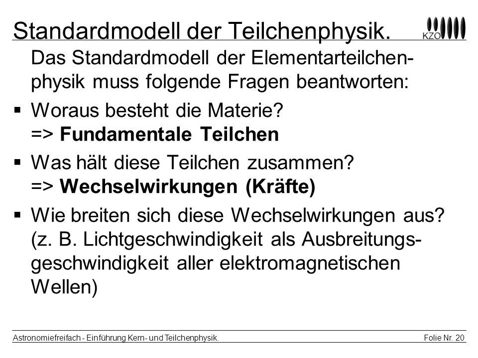 Folie Nr. 20 Astronomiefreifach - Einführung Kern- und Teilchenphysik. Standardmodell der Teilchenphysik. Das Standardmodell der Elementarteilchen- ph