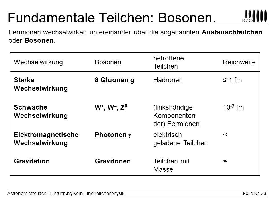 Folie Nr.23 Astronomiefreifach - Einführung Kern- und Teilchenphysik.