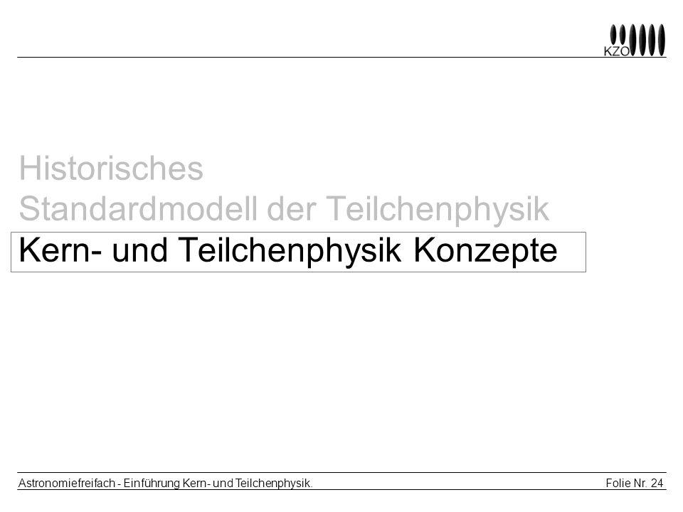 Folie Nr. 24 Astronomiefreifach - Einführung Kern- und Teilchenphysik. Historisches Standardmodell der Teilchenphysik Kern- und Teilchenphysik Konzept