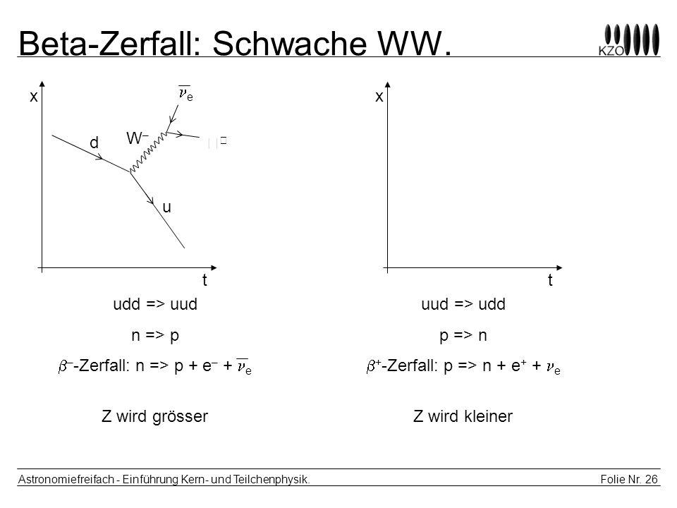 Folie Nr.26 Astronomiefreifach - Einführung Kern- und Teilchenphysik.
