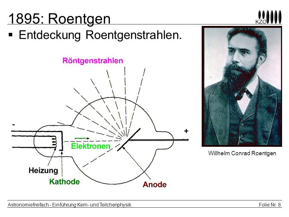 Folie Nr. 8 Astronomiefreifach - Einführung Kern- und Teilchenphysik. 1895: Roentgen Entdeckung Roentgenstrahlen. Willhelm Conrad Roentgen