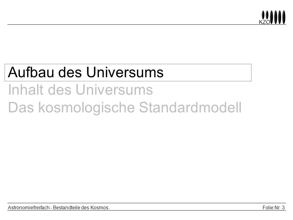 Folie Nr. 3 Astronomiefreifach - Bestandteile des Kosmos. Aufbau des Universums Inhalt des Universums Das kosmologische Standardmodell