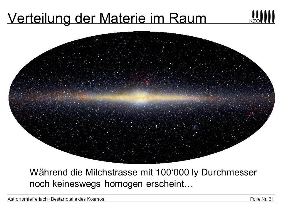 Folie Nr. 31 Astronomiefreifach - Bestandteile des Kosmos. Verteilung der Materie im Raum Während die Milchstrasse mit 100000 ly Durchmesser noch kein