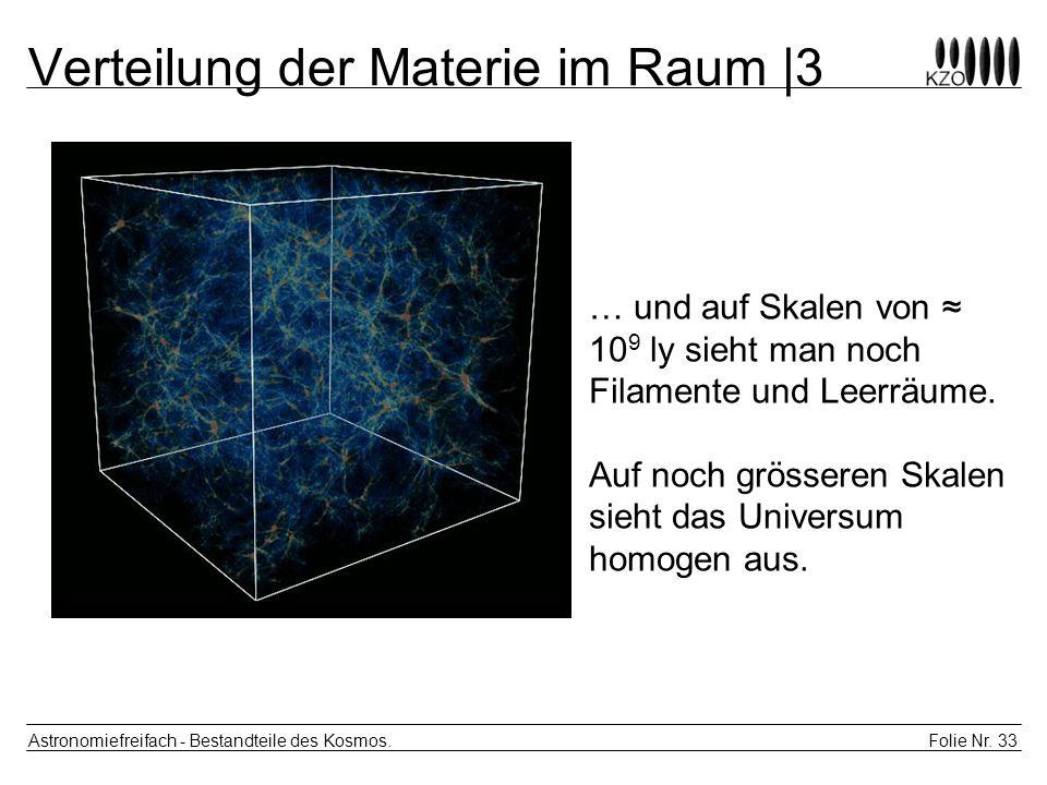Folie Nr. 33 Astronomiefreifach - Bestandteile des Kosmos. Verteilung der Materie im Raum |3 … und auf Skalen von 10 9 ly sieht man noch Filamente und