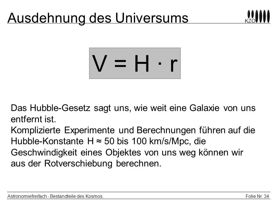 Folie Nr. 34 Astronomiefreifach - Bestandteile des Kosmos. Ausdehnung des Universums V = H · r Das Hubble-Gesetz sagt uns, wie weit eine Galaxie von u