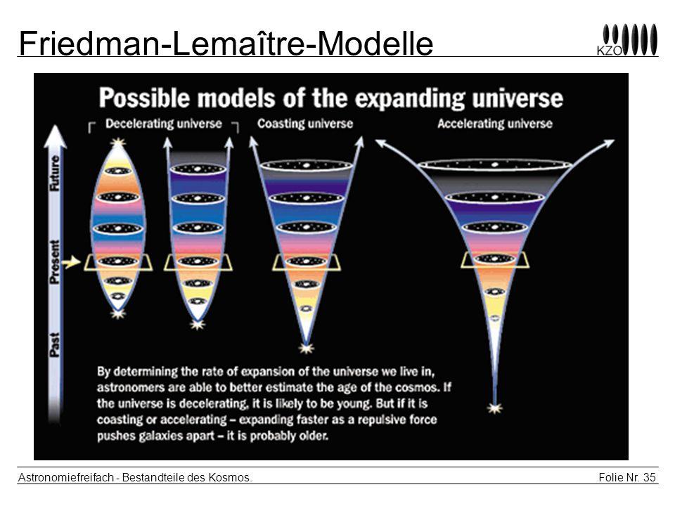 Folie Nr. 35 Astronomiefreifach - Bestandteile des Kosmos. Friedman-Lemaître-Modelle