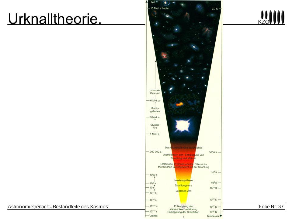 Folie Nr. 37 Astronomiefreifach - Bestandteile des Kosmos. Urknalltheorie.