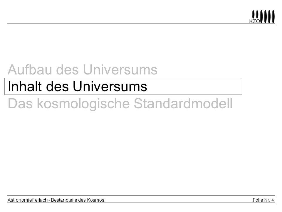 Folie Nr. 4 Astronomiefreifach - Bestandteile des Kosmos. Aufbau des Universums Inhalt des Universums Das kosmologische Standardmodell