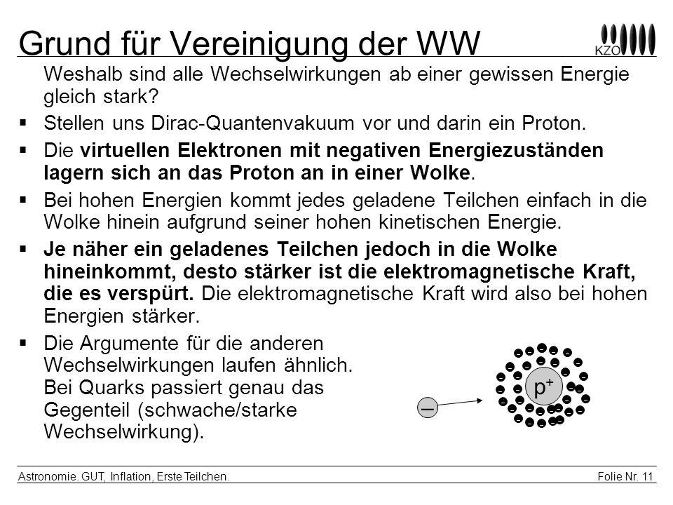 Folie Nr. 11 Astronomie. GUT, Inflation, Erste Teilchen. Grund für Vereinigung der WW Weshalb sind alle Wechselwirkungen ab einer gewissen Energie gle