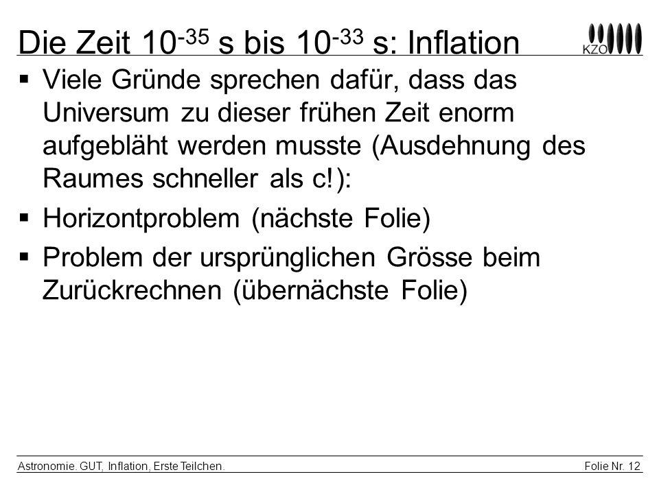 Folie Nr. 12 Astronomie. GUT, Inflation, Erste Teilchen. Die Zeit 10 -35 s bis 10 -33 s: Inflation Viele Gründe sprechen dafür, dass das Universum zu